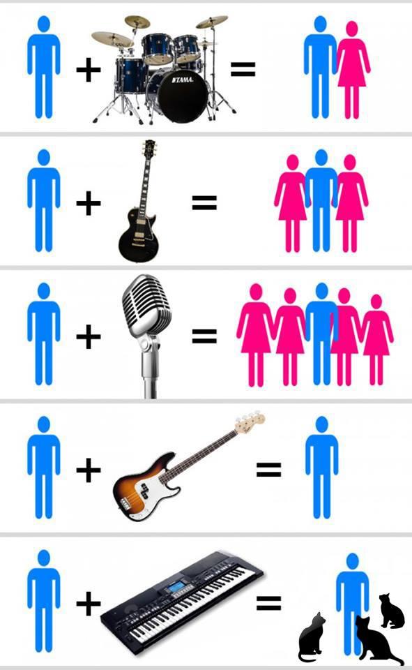 Music-MusicianRelationships.jpg